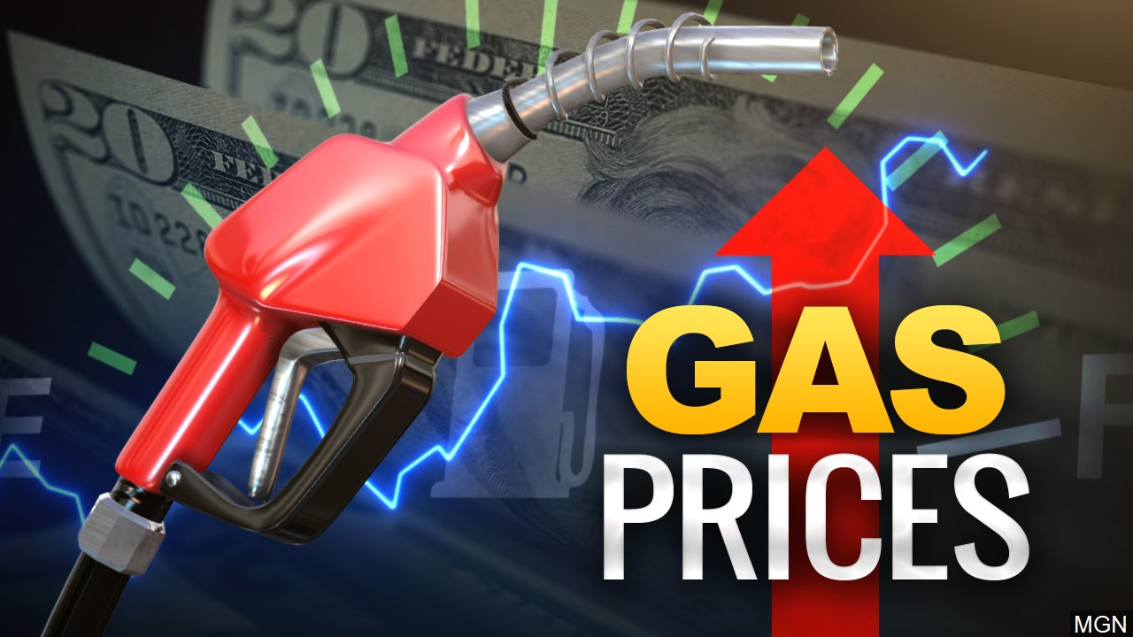 The Price of Gas in 2021